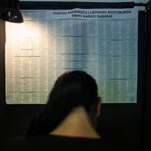 VRK primena: įsigalios ribojimai skelbti kompromituojančią informaciją