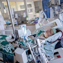 Ligoninėse gydoma per 1,6 tūkst. COVID-19 pacientų stacionare, 183 – reanimacijoje
