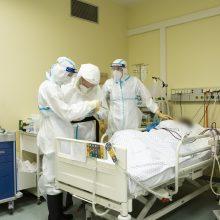 Ligoninėse šiuo metu gydomi 935 COVID-19 pacientai, iš jų 91 – reanimacijoje