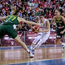 Lietuvos moterų krepšinio rinktinė pralaimėjo Turkijoje