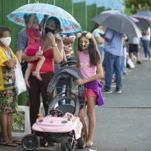 Brazilijoje balandį pasiektas mirčių nuo COVID-19 rekordas