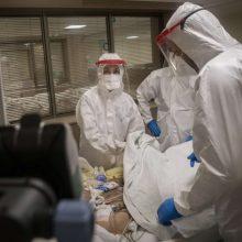 Ligoninėse šiuo metu gydomi 957 COVID-19 pacientai, iš jų 85 – reanimacijoje