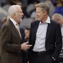 Tendencijomis nusivylęs G. Popovichius NBA krepšinį prilygino cirkui