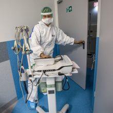 Ligoninėse šiuo metu gydomi 1256 COVID-19 pacientai, iš jų 116 – reanimacijoje
