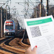 Autobusuose ir traukiniuose galimybių paso nereikės: kaip vertina keleiviai?