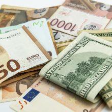 Labiausiai pasaulyje prekiaujama valiutų pora