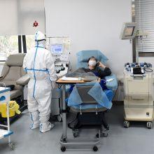 PSO skelbia apie pažangą kovoje su koronavirusu