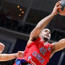 R. Kurtinaičio auklėtiniai pralaimėjo CSKA ekipai