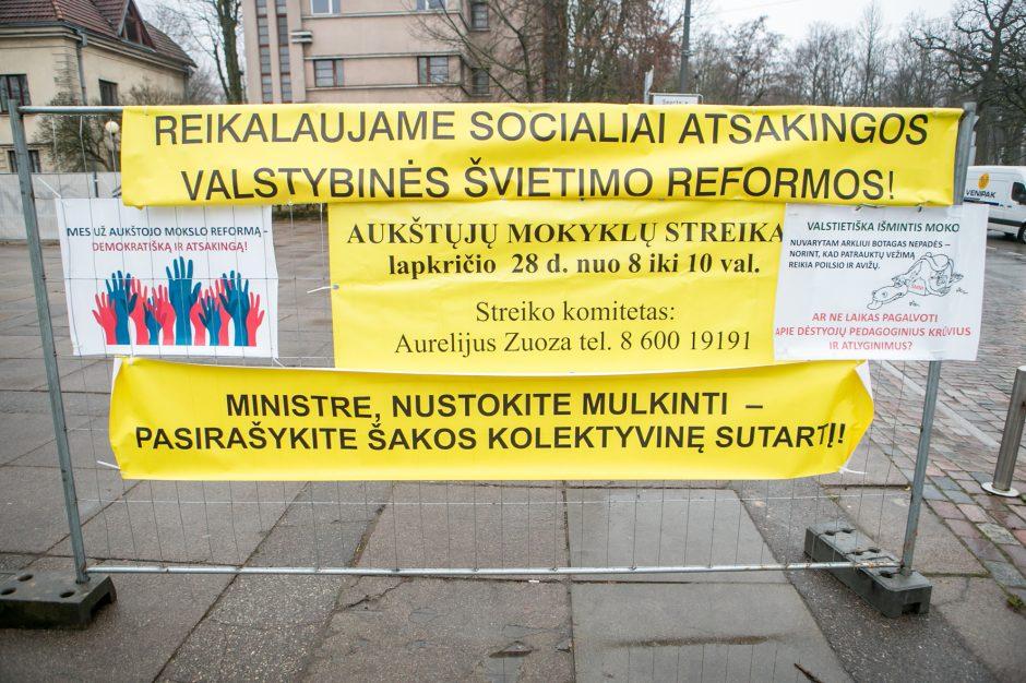 streiko zonos prekybos sistema